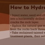 Hydrofracking: the controversy