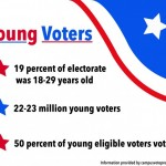 College students key to 2012 elections