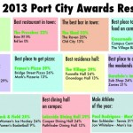 The 2013 Port City Awards Results