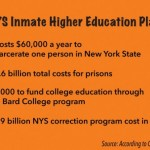Cuomo proposal to bring higher ed to state prisons