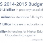 Fourth straight on-time budget for NYS