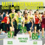 Track star looks to leave mark, set tone for future