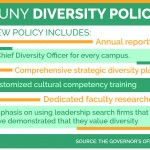 SUNY Adopts News Diversity Policy