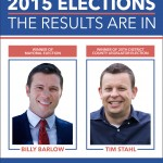 Barlow brings home Oswego mayoral victory