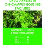 Marijuana arrests routine on campus