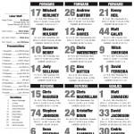 Laker Gameday Preview: No. 1 Men's Hockey vs. No. 4 Buffalo State