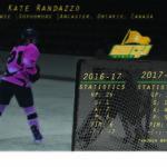 Randazzo beginning to rise to top of Laker depth chart